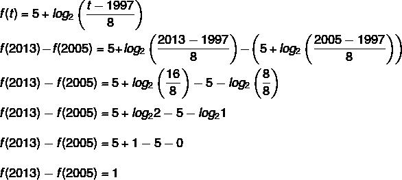 Resolução de uma questão sobre função logarítmica em que o enunciado apresentou a fórmula representando o Ideb de uma escola