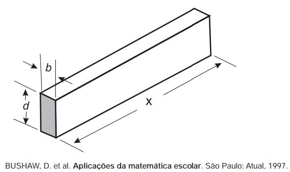 Viga de madeira em formato de paralelepípedo ilustrando o enunciado de uma questão.