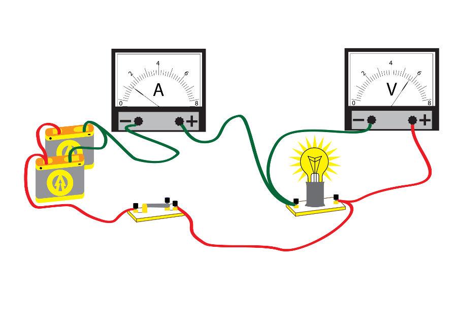 Amperímetro e voltímetro ligados a circuito elétrico.