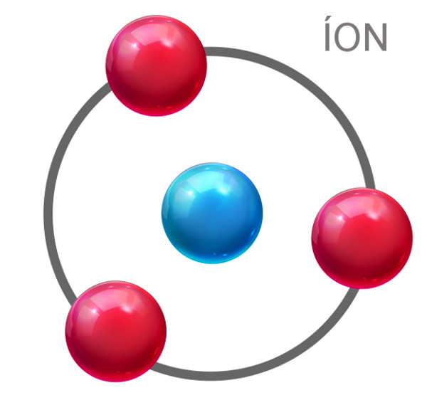 Os íons são o resultado da união entre elementos metálicos e não metálicos, ou seja, dos compostos iônicos.
