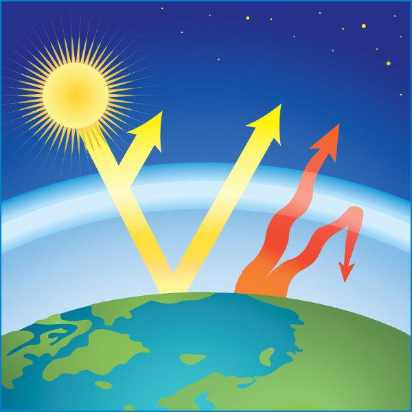 Sem o efeito estufa, o planeta enfrentaria temperaturas muito baixas.
