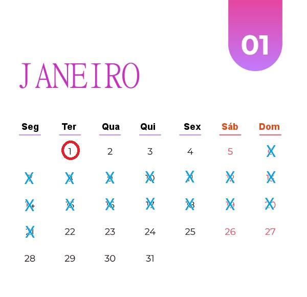 Imagine que a mulher do exemplo anterior ficou menstruada no dia 1º. Ela estará no seu período fértil do 6º ao 21º dia (indicados por um X).
