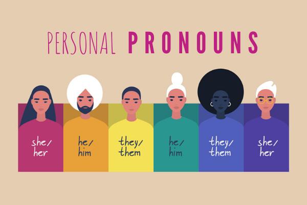 Os subject pronouns e os object pronouns fazem parte da categoria de personal pronouns em inglês.