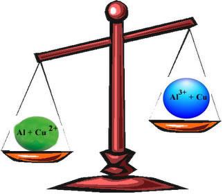 A reação citada na imagem não está balanceada, pois a quantidade de elétrons doada não é a mesma recebida.
