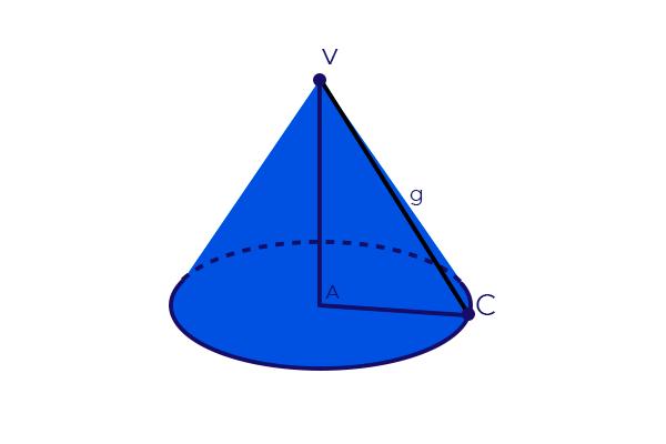 Triângulo retângulo no cone.