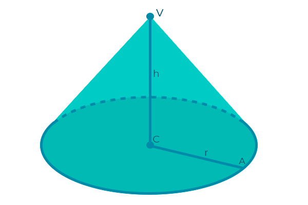 Cone de raio r e altura h