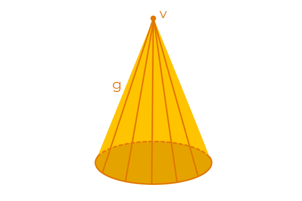 Geratrizes de um cone