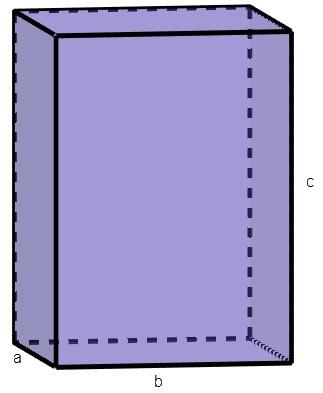 Paralelepípedo de dimensões a, b, c.