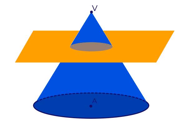 Secção do cone.