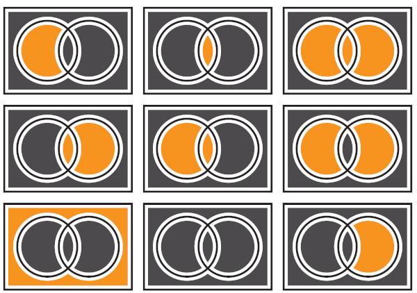 O diagrama de Venn é utilizado para representar graficamente os conjuntos e as relações entre eles.