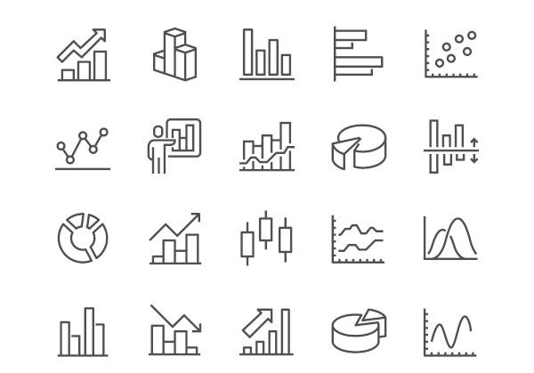 Algumas representações gráficas adotadas na estatística.