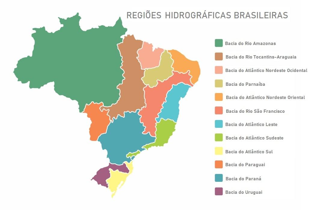 Mapa das regiões hidrográficas brasileiras
