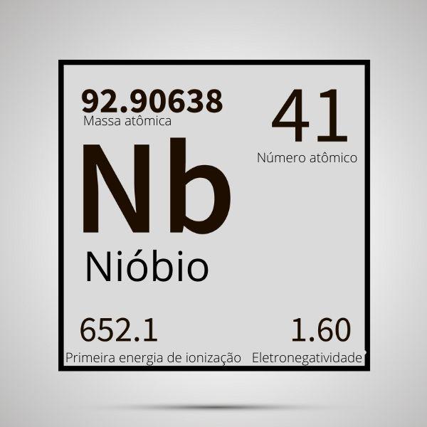 Símbolo do elemento nióbio acompanhado de suas informações.