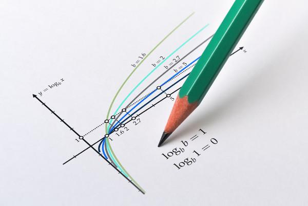 Gráfico de funções logarítmicas