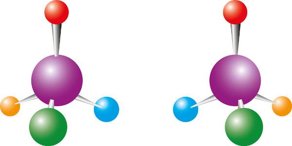 Os isômeros ópticos são imagens especulares entre si.