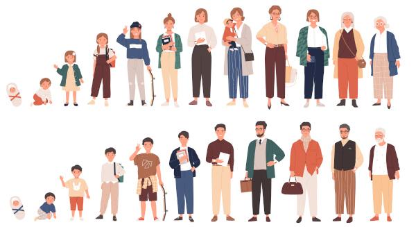 """Os """"verbos de cambio"""" expressam mudanças em diferentes aspectos da vida: profissão, religião, ideologia, física, humor, estado de ânimo, entre outros."""