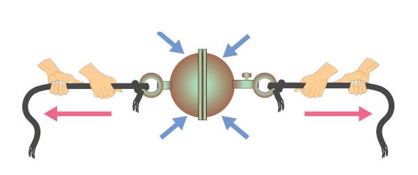 Os hemisférios de Magdeburgo foram usados em um experimento que demonstra a ação da pressão atmosférica.