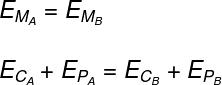 Conservação da energia mecânica nos pontos A e B.