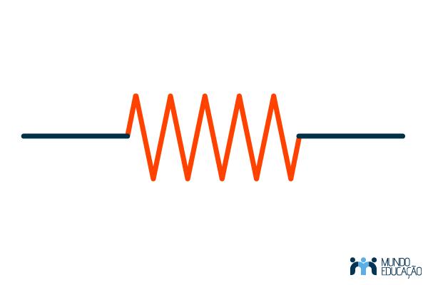 Os resistores são geralmente representados com um zigue-zague