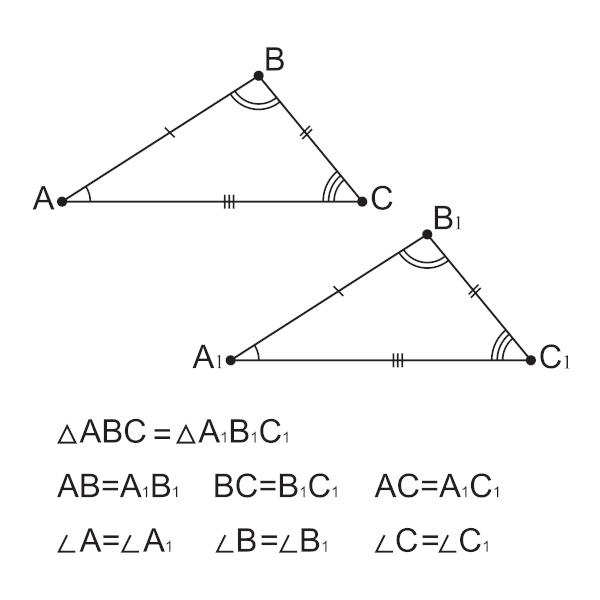O triângulo ABC é congruente ao triângulo A1B1C1.