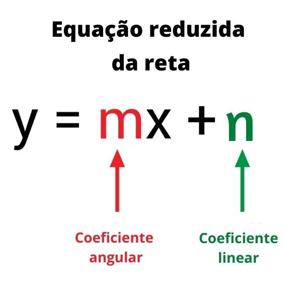 Equação reduzida da reta.