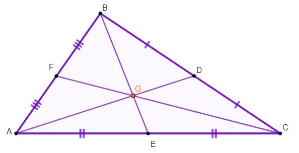 Medianas de um triângulo traçadas simultaneamente a fim de apresentar o ponto G, o baricentro.