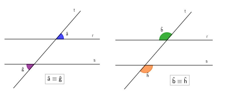 Retas paralelas r e s cortadas pela reta transversal t e os ângulos alternos externos formados em destaque
