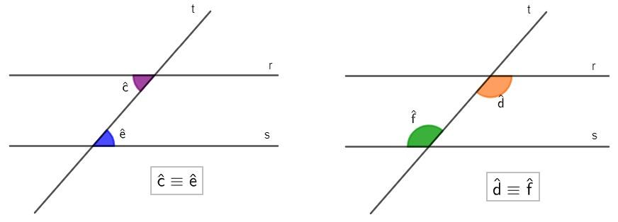 Retas paralelas r e s cortadas pela reta transversal t e os ângulos alternos internos formados em destaque