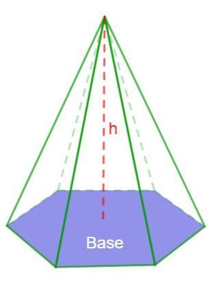 Pirâmide com seus elementos indicados.