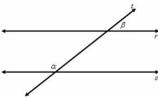 Enunciado de questão com duas retas paralelas cortadas por uma transversal.
