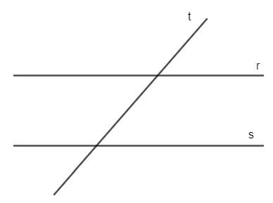 Retas paralelas s e r cortadas pela reta transversal t.