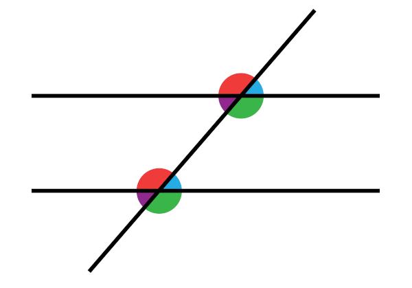 Retas paralelas cortadas por uma transversal