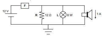Circuito elétrico em que o fusível F protege um resistor R de 12 uma lâmpada L de 6 W e um alto-falante que conduz 1 A.