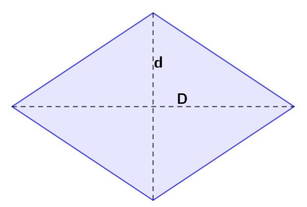 Losango com suas diagonais discriminadas