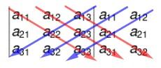 Matriz 3x3 com diagonais delimitadas para cálculo de determinante pela regra de Sarrus