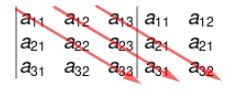 Matriz 3x3 com diagonal principal e diagonais paralelas à principal destacadas com setas em vermelho