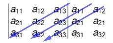 Matriz 3x3 com a diagonal secundária e diagonais paralelas à secundária destacadas com setas em azul