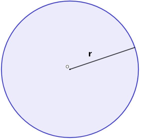 Círculo de raio r