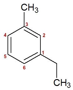 Numeração da cadeia do 1-etil-3-metil-benzeno