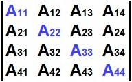Matriz quadrada de ordem 4 ou matriz quadrada 4 x 4