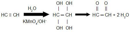 Equação de oxidação branda do etino