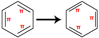 Representação do fenômeno da ressonância natural no fenil