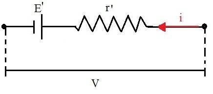 A figura mostra como é a representação dos receptores em um circuito