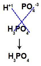Montagem da fórmula do ácido fosfórico