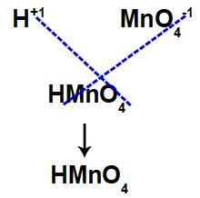Montagem da fórmula do ácido permangânico