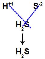 Montagem da fórmula do ácido sulfídrico