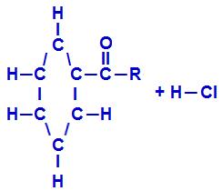 Produtos formados na acilação do benzeno