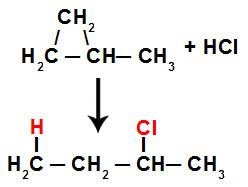 Equação da adição parcial do HCl no metil-ciclopropano