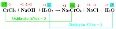 Reação de oxirredução em que a água oxigenada está como agente oxidante