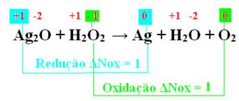 Reação de oxirredução em que a água oxigenada está como agente redutor